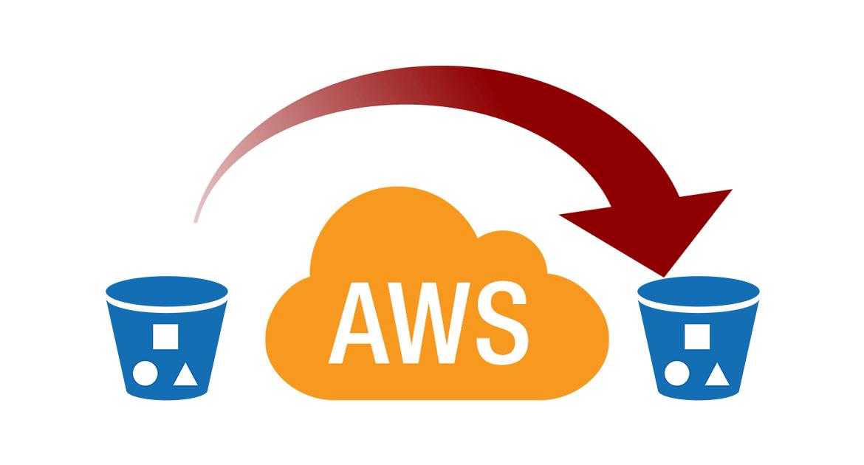 Amazon S3 URL Redirect