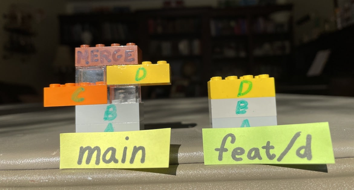 Building blocks representing two Git branches, one with a merge commit where the top commit has two parents.